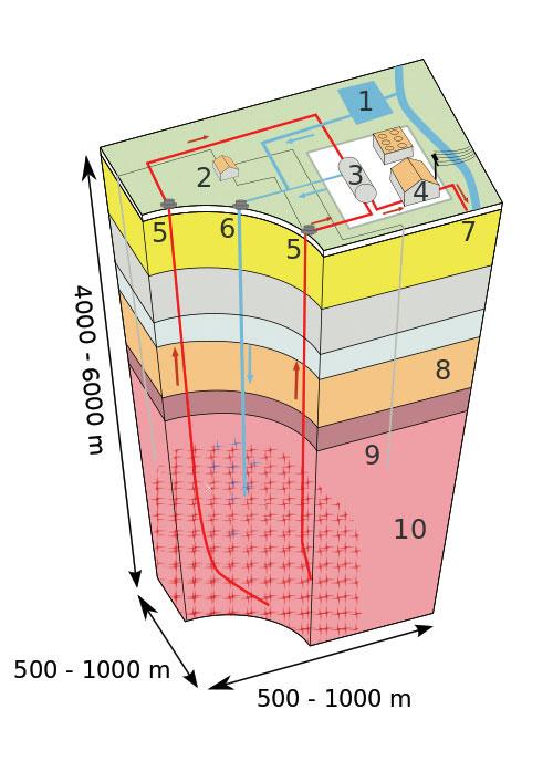 EGS_diagram